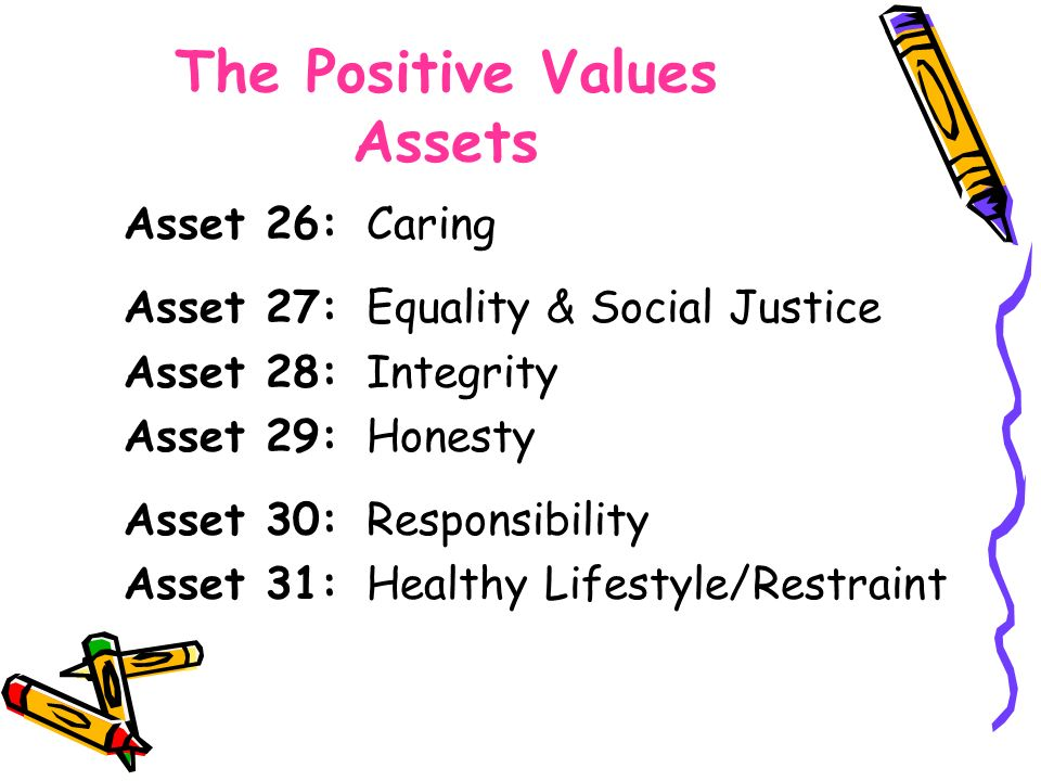 Asset 26: Caring Asset 27: Equality & Social Justice Asset 28: Integrity Asset 29: Honesty Asset 30: Responsibility Asset 31: Healthy Lifestyle/Restraint The Positive Values Assets