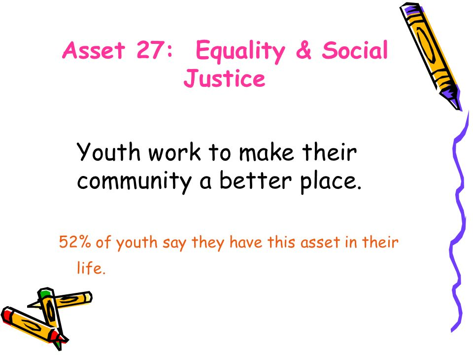 Asset 27: Equality & Social Justice Youth work to make their community a better place.