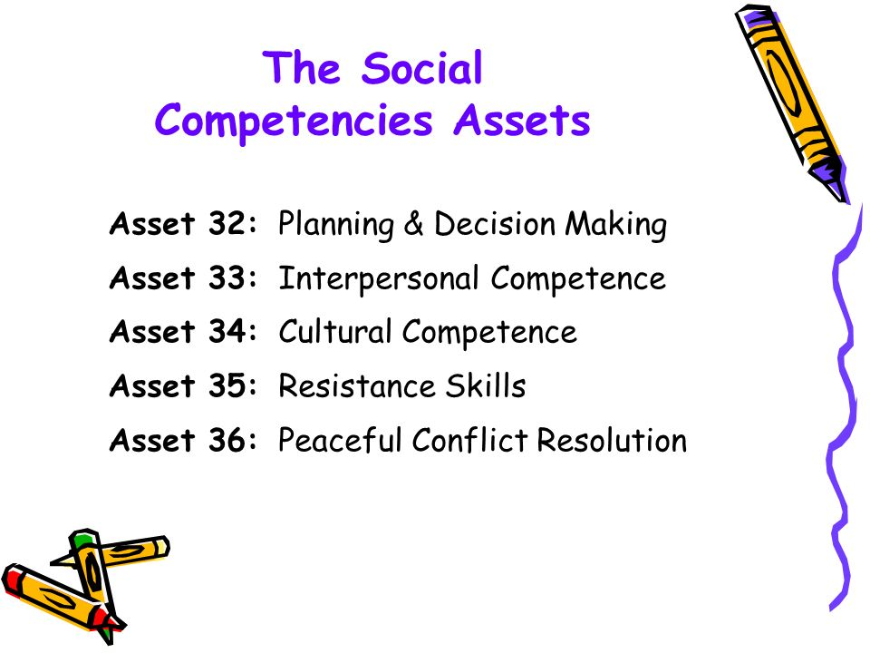 Asset 32: Planning & Decision Making Asset 33: Interpersonal Competence Asset 34: Cultural Competence Asset 35: Resistance Skills Asset 36: Peaceful Conflict Resolution The Social Competencies Assets