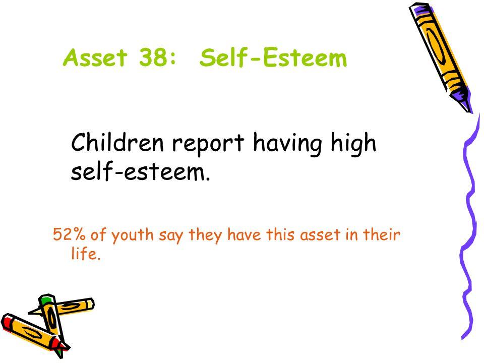 Asset 38: Self-Esteem Children report having high self-esteem.
