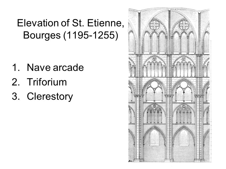 Nave Arcade 2Triforium 3Clerestory