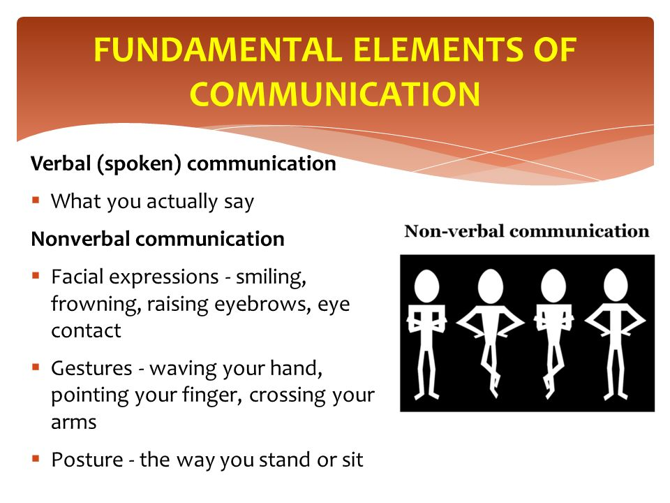 Verbal (spoken) communication  What you actually say Nonverbal communication  Facial expressions - smiling, frowning, raising eyebrows, eye contact  Gestures - waving your hand, pointing your finger, crossing your arms  Posture - the way you stand or sit FUNDAMENTAL ELEMENTS OF COMMUNICATION