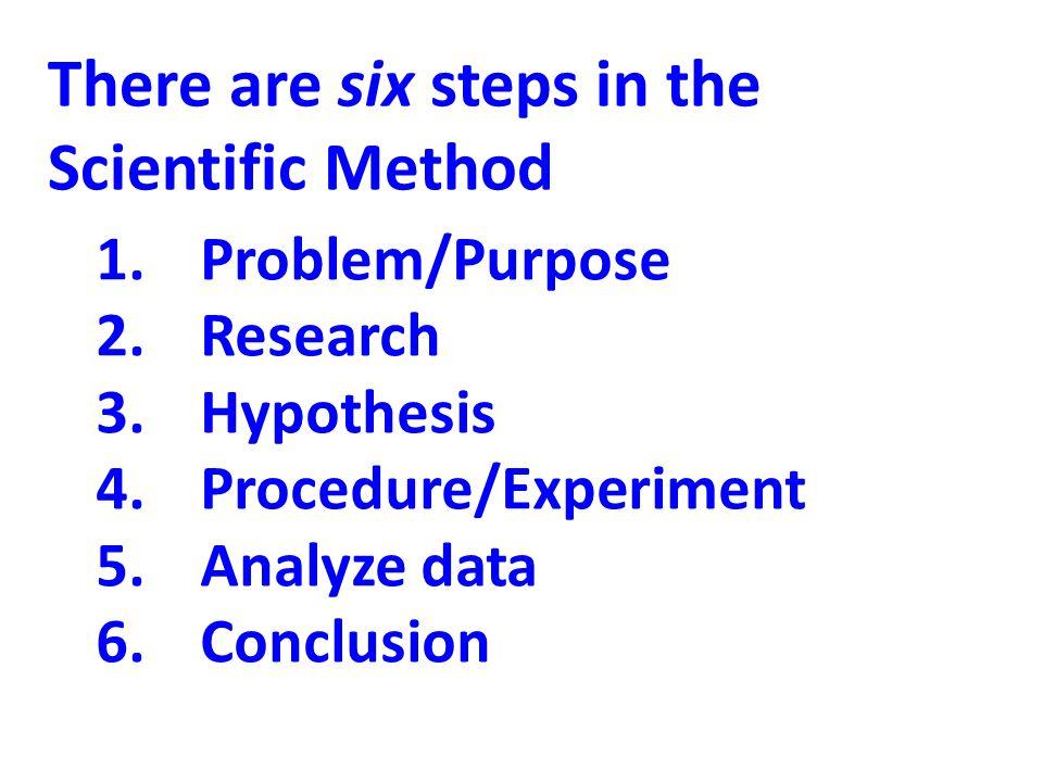 ip1 scientific method molecules scientific inquiry Unit one scientific inquiry scientific format the scientific format may seem confusing for the answer to unit 1 scientific method scientific method molecules.