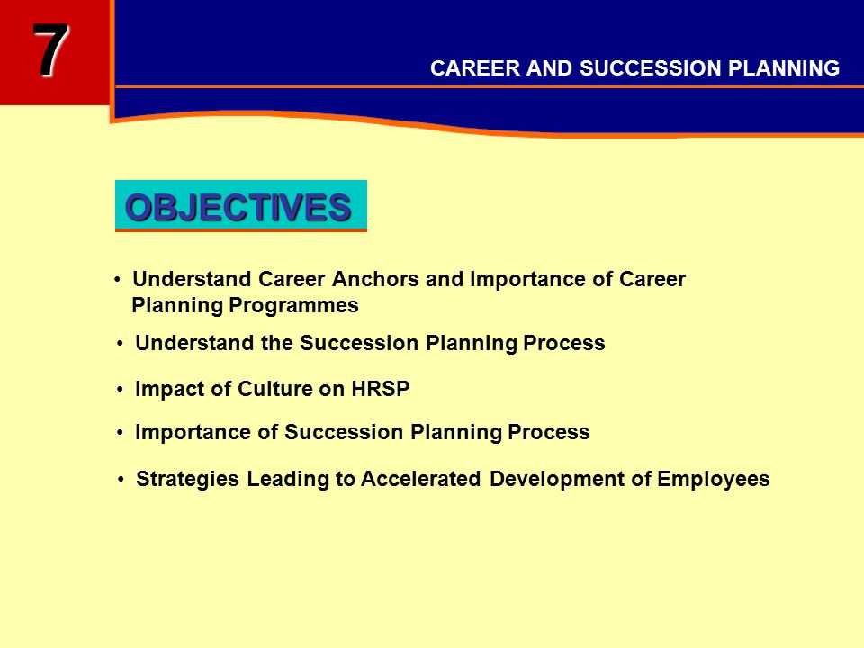the importance of succession planning essay Your goals must be clear if you want to take succession planning seriously in order to create a talent pipeline to meet emerging leadership needs, it's important to tie performance and potential together.