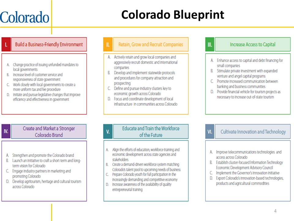 1 bottom up to colorado blueprint to business plan ppt download 4 colorado blueprint 4 malvernweather Gallery