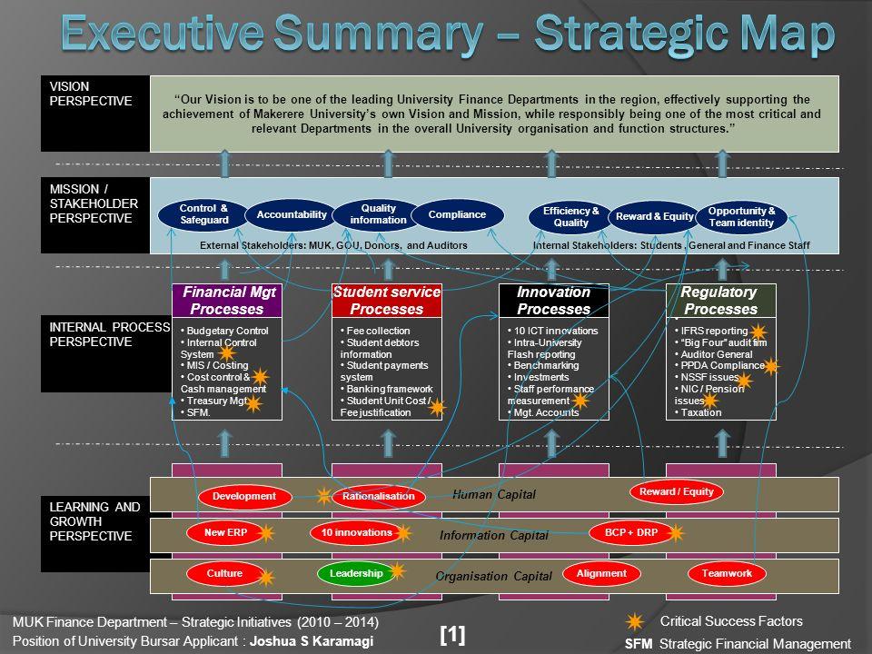 Finance department business plan