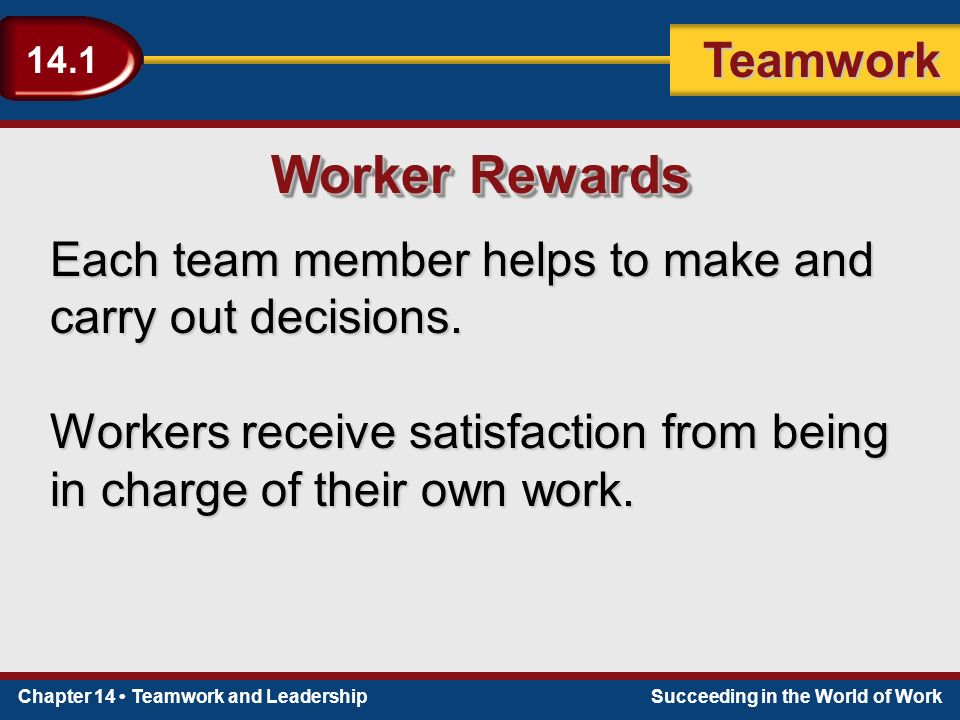 Chapter 14 Teamwork and LeadershipSucceeding in the World of Work Teamwork 14.1 Each team member helps to make and carry out decisions.