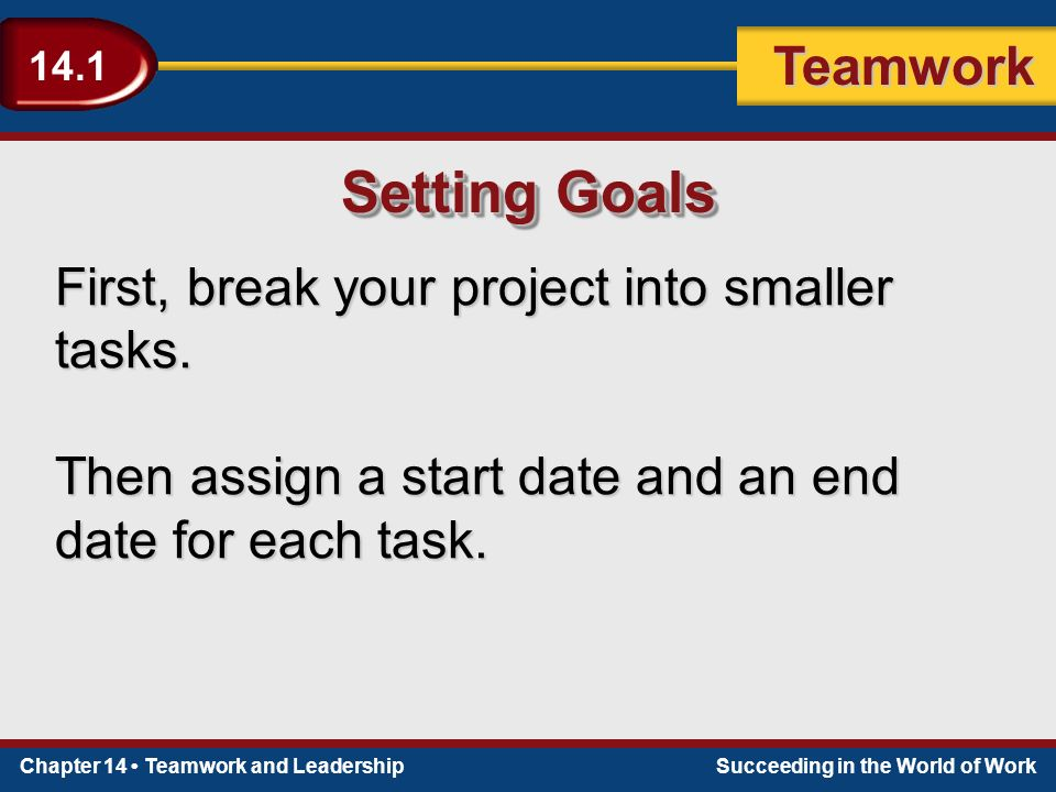 Chapter 14 Teamwork and LeadershipSucceeding in the World of Work Teamwork 14.1 Setting Goals First, break your project into smaller tasks.