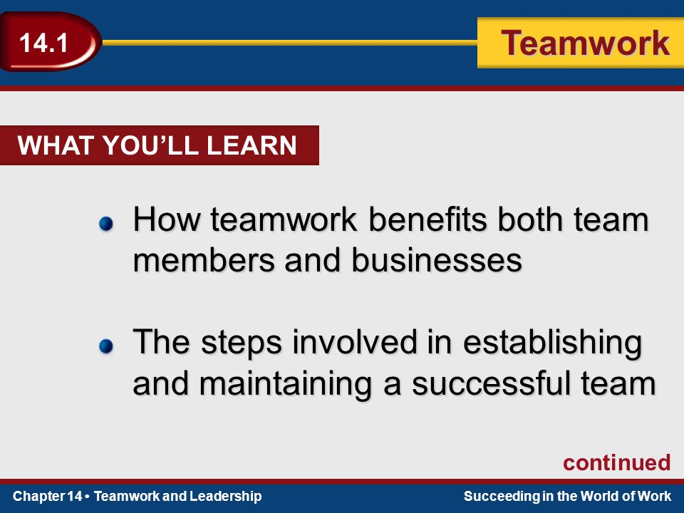 Chapter 14 Teamwork and LeadershipSucceeding in the World of Work Teamwork 14.1 Regular Assessment If a project doesn't get assessed regularly, small problems can become major obstacles.