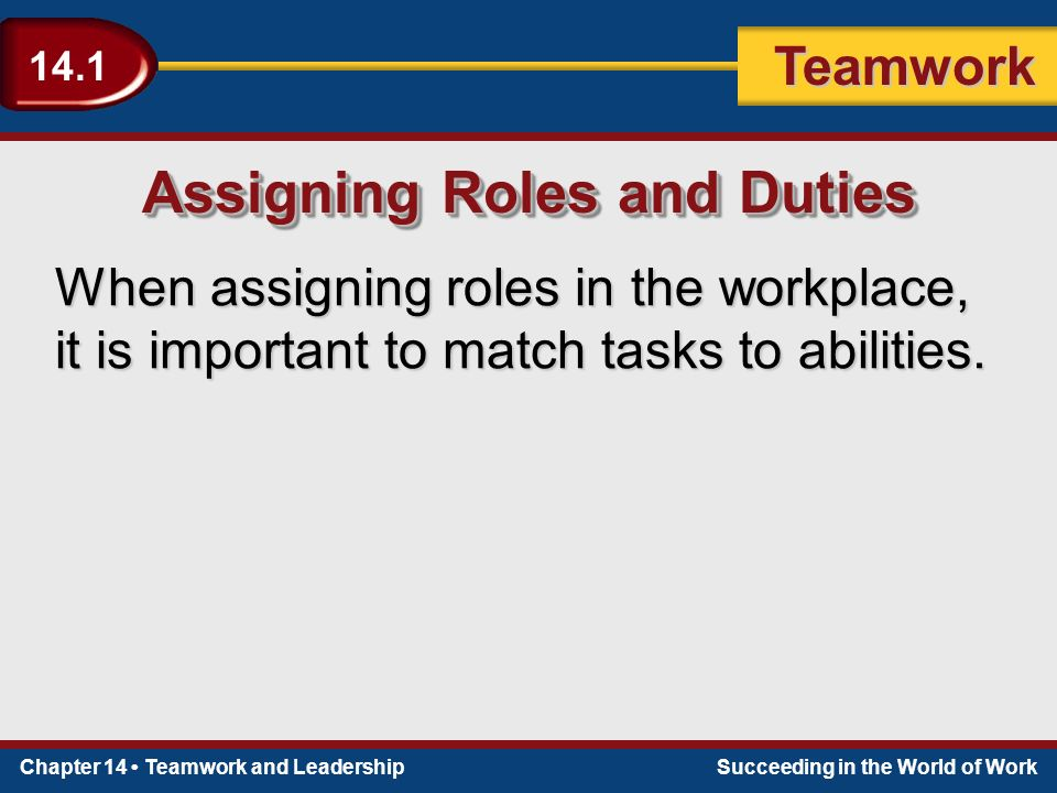 Chapter 14 Teamwork and LeadershipSucceeding in the World of Work Teamwork 14.1 Assigning Roles and Duties When assigning roles in the workplace, it is important to match tasks to abilities.