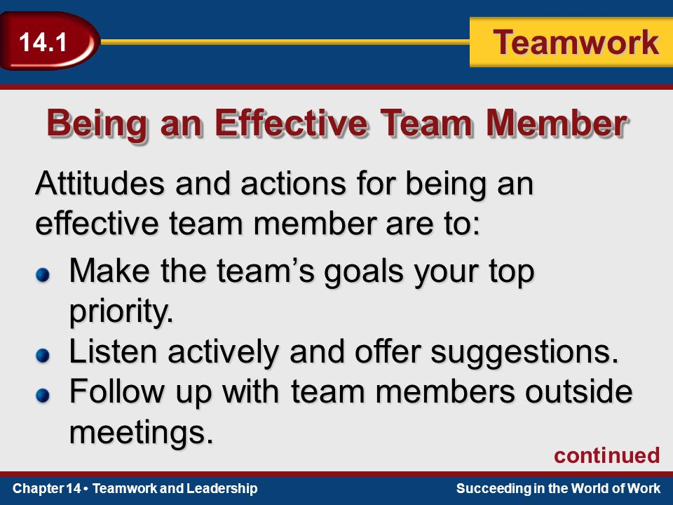 Chapter 14 Teamwork and LeadershipSucceeding in the World of Work Teamwork 14.1 Being an Effective Team Member Attitudes and actions for being an effective team member are to: Make the team's goals your top priority.