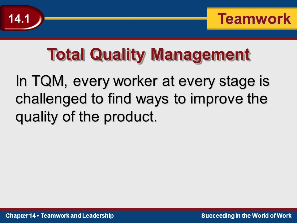 Chapter 14 Teamwork and LeadershipSucceeding in the World of Work Teamwork 14.1 Total Quality Management In TQM, every worker at every stage is challenged to find ways to improve the quality of the product.
