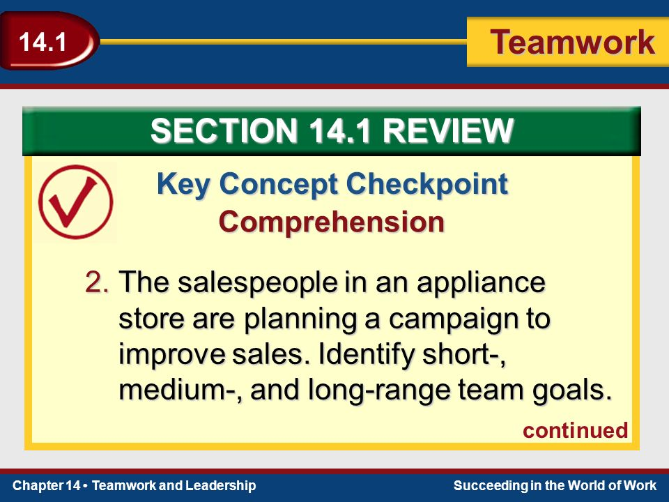 Chapter 14 Teamwork and LeadershipSucceeding in the World of Work Teamwork 14.1 Key Concept Checkpoint Comprehension 2.The salespeople in an appliance store are planning a campaign to improve sales.