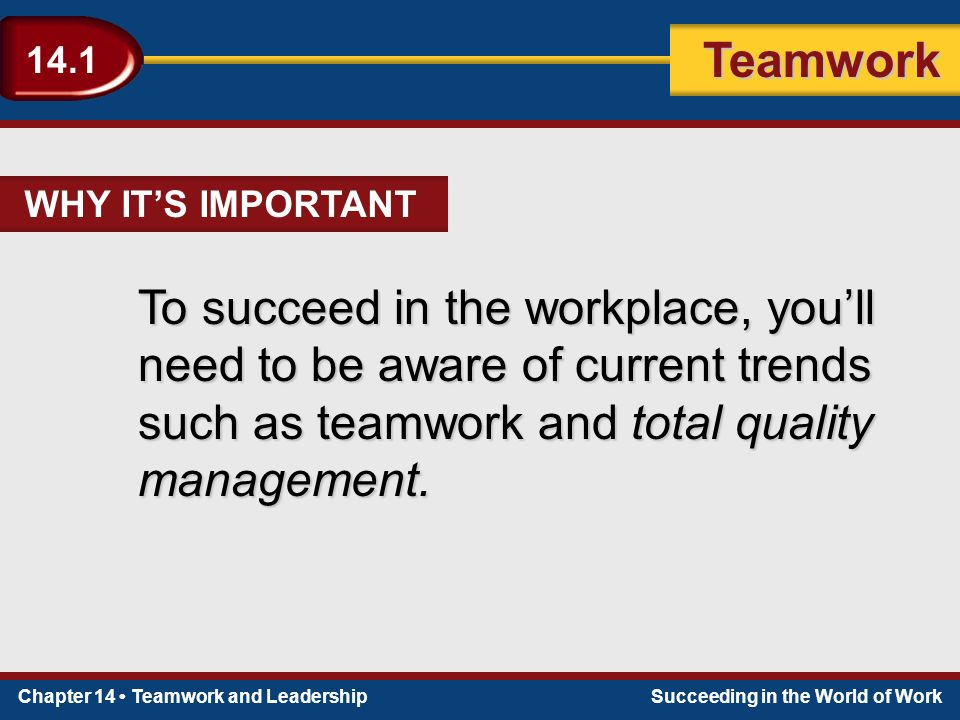 Chapter 14 Teamwork and LeadershipSucceeding in the World of Work Teamwork 14.1 Potential Obstacles Common team problems are: unclear goals, misunderstanding about authority, confusion about how to assess the performance of individuals, competitiveness, continued
