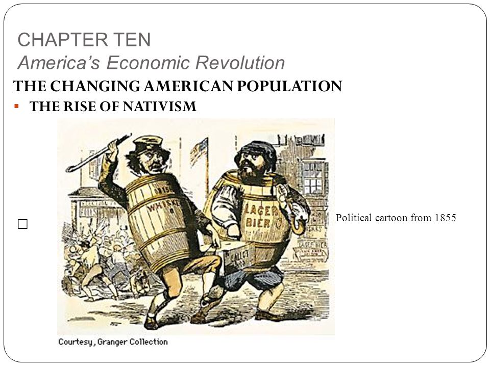CHAPTER TEN America's Economic Revolution THE CHANGING AMERICAN POPULATION  THE RISE OF NATIVISM Political cartoon from 1855