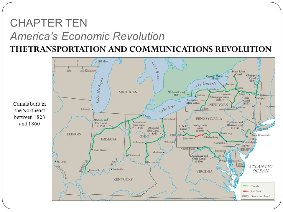 CHAPTER TEN America's Economic Revolution THE TRANSPORTATION AND COMMUNICATIONS REVOLUTION Canals built in the Northeast between 1823 and 1860