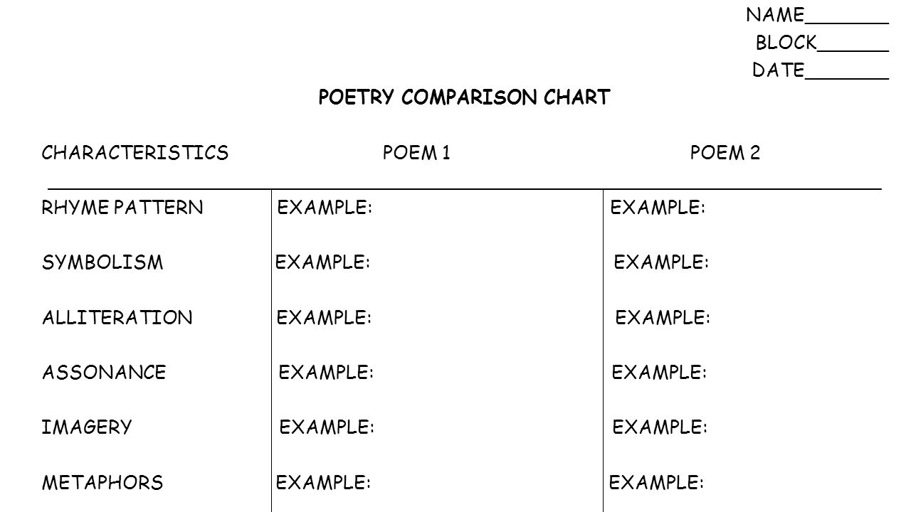 an analysis of the use of indirect message and contrast in poetry Like poetry itself, poetry analysis can take many forms  in contrast, a poet using free this verse uses metaphors to challenge the use of indirect approaches.