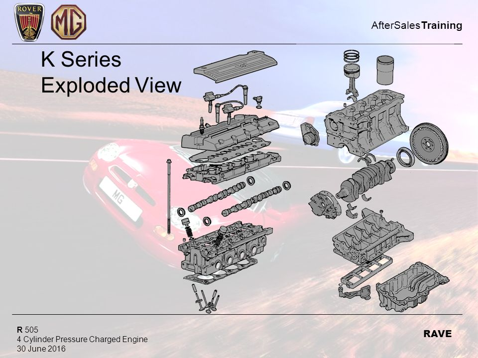 R Cylinder Pressure Charged Engine 30 June 2016 AfterSalesTraining RAVE K Series Exploded View