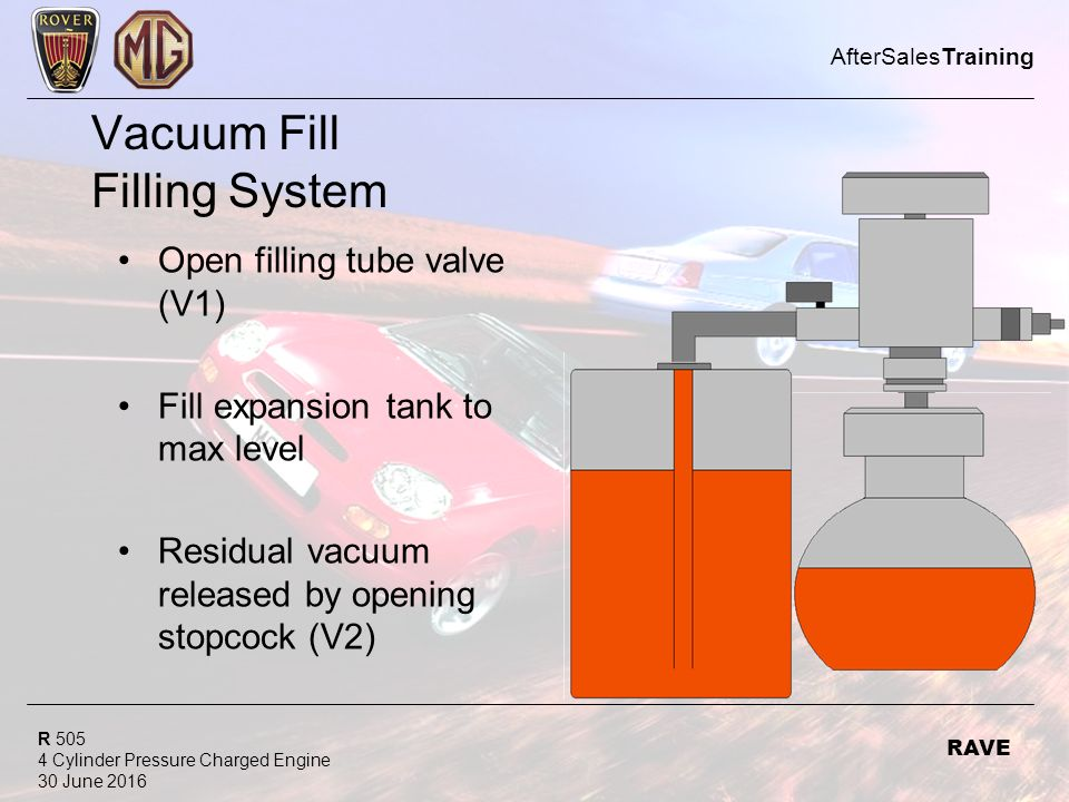 R Cylinder Pressure Charged Engine 30 June 2016 AfterSalesTraining RAVE Vacuum Fill Filling System Open filling tube valve (V1) Fill expansion tank to max level Residual vacuum released by opening stopcock (V2)