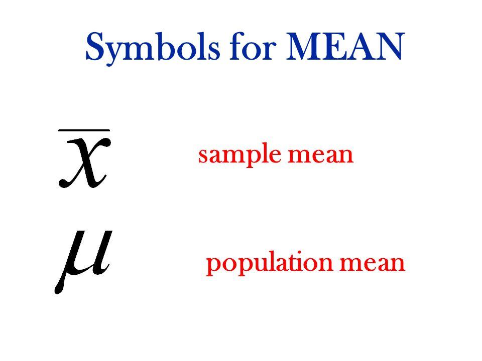 Measures of Variation. Variation Variation describes how widely ...