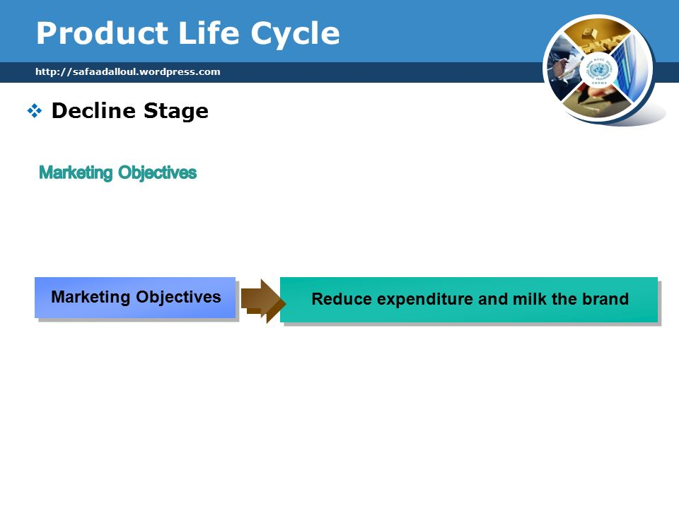 Product Life Cycle    Decline Stage Marketing Objectives Reduce expenditure and milk the brand