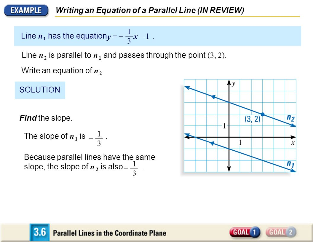 Writing equations of parallel lines in review you can use the 3 writing falaconquin
