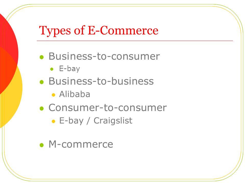 Types of E-Commerce Business-to-consumer E-bay Business-to-business Alibaba Consumer-to-consumer E-bay / Craigslist M-commerce