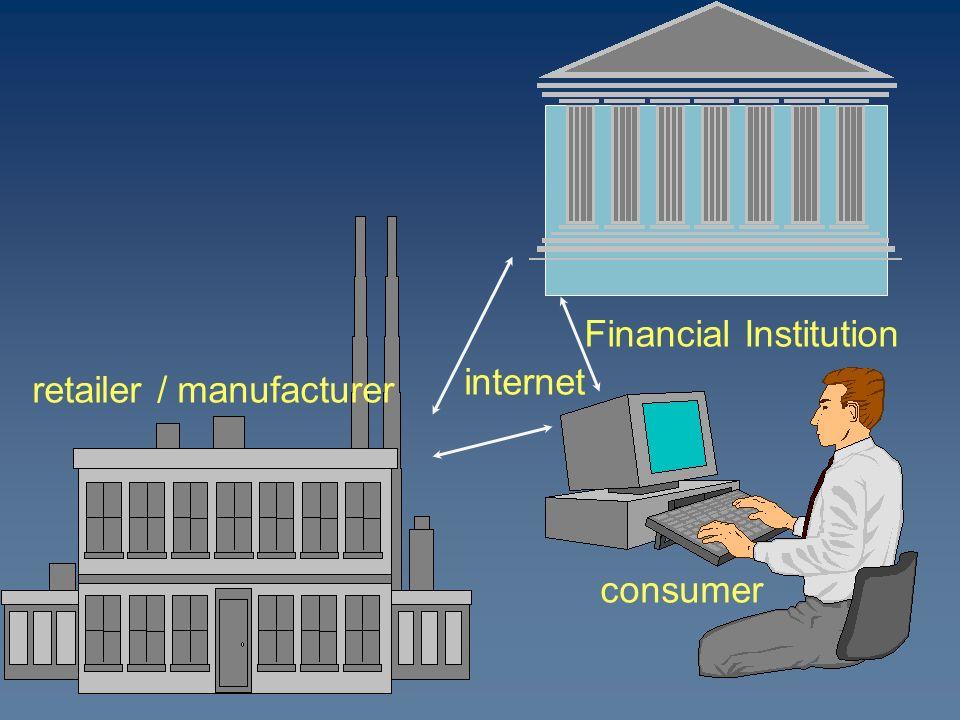 Financial Institution consumer retailer / manufacturer internet