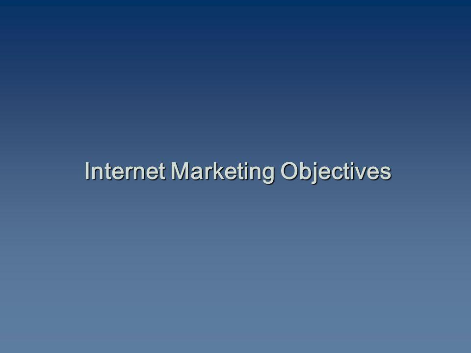Internet Marketing Objectives