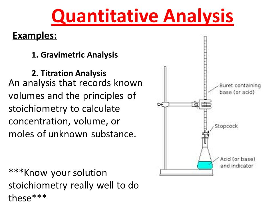 Qualitative analysis quantitative analysis an analysis that 7 quantitative ccuart Image collections