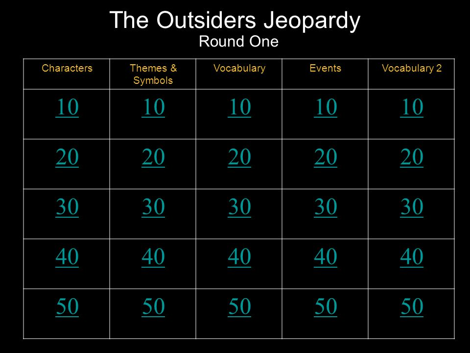 The Outsiders Jeopardy Round One Charactersthemes & Symbols