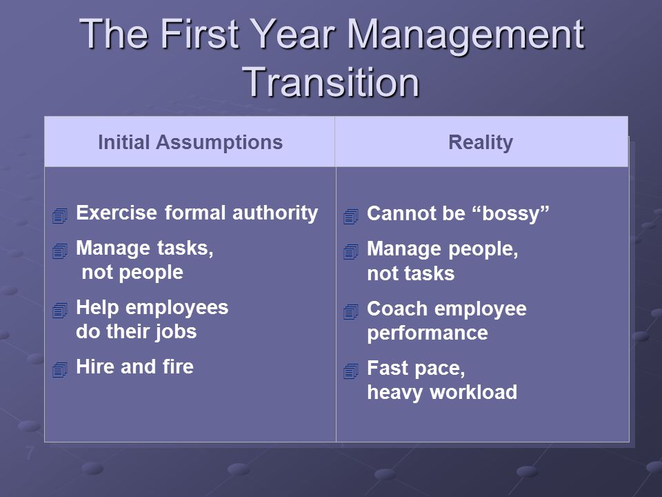 The First Year Management Transition 7  Exercise formal authority  Manage tasks, not people  Help employees do their jobs  Hire and fire  Exercise formal authority  Manage tasks, not people  Help employees do their jobs  Hire and fire  Cannot be bossy  Manage people, not tasks  Coach employee performance  Fast pace, heavy workload  Cannot be bossy  Manage people, not tasks  Coach employee performance  Fast pace, heavy workload Initial AssumptionsReality