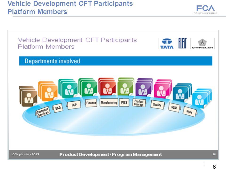 Product Development Presentation Sept 11, Product Development ...