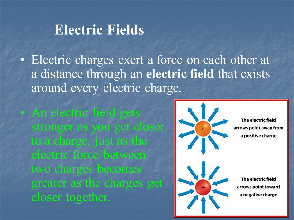 All charged objects exert an electric force on each other.
