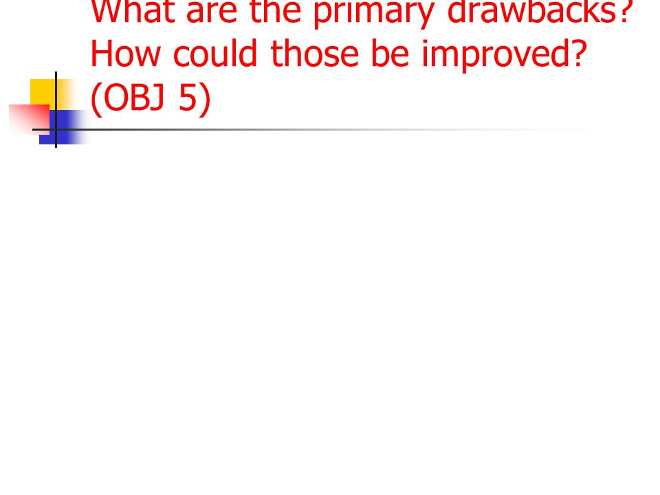 What are the primary drawbacks How could those be improved (OBJ 5)