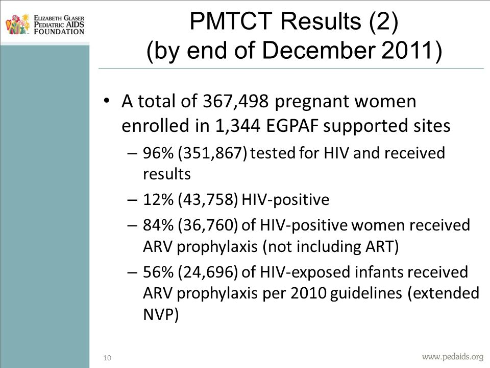PMTCT Results (2) (by end of December 2011) A total of 367,498 pregnant women enrolled in 1,344 EGPAF supported sites – 96% (351,867) tested for HIV and received results – 12% (43,758) HIV-positive – 84% (36,760) of HIV-positive women received ARV prophylaxis (not including ART) – 56% (24,696) of HIV-exposed infants received ARV prophylaxis per 2010 guidelines (extended NVP) 10