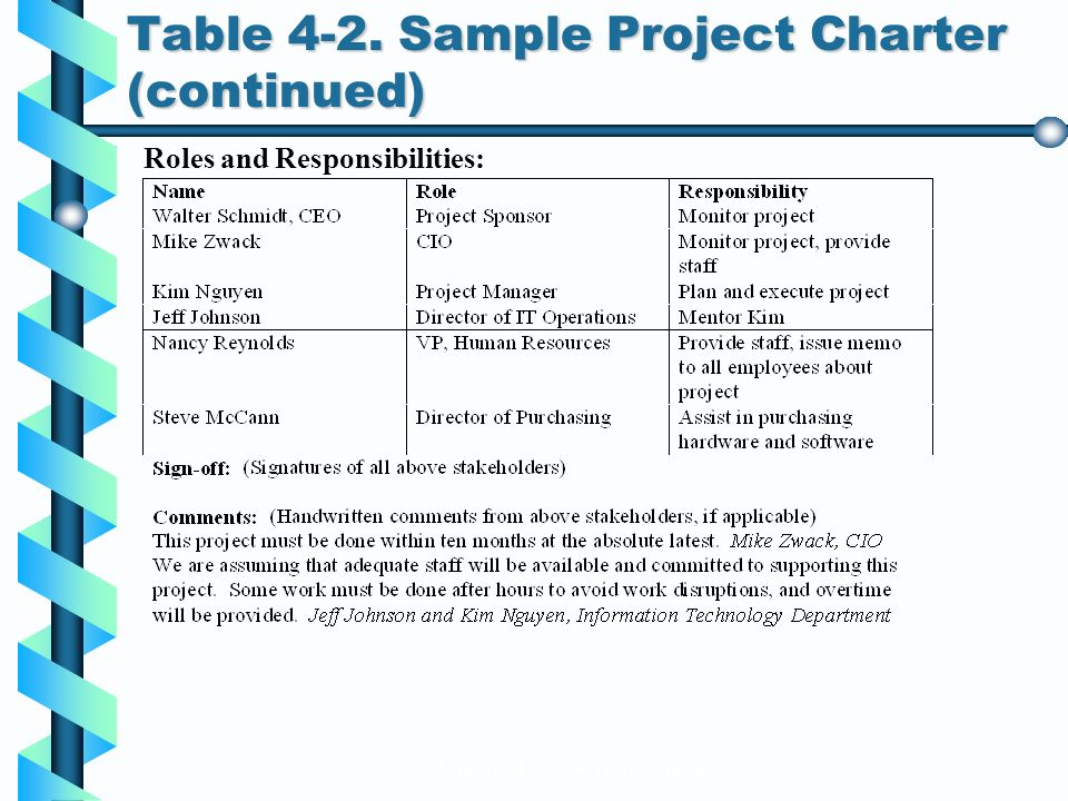 course project charter