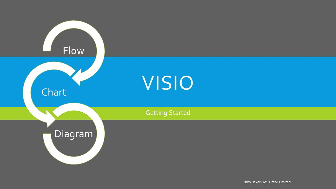 Visio getting started libby baker ms office limited flow chart 1 visio getting started libby baker ms office limited flow chart diagram nvjuhfo Choice Image