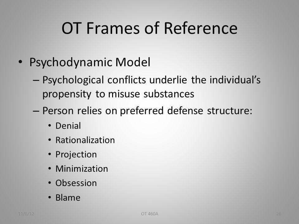 Ot Frames Of Reference - Page 5 - Frame Design & Reviews ✓
