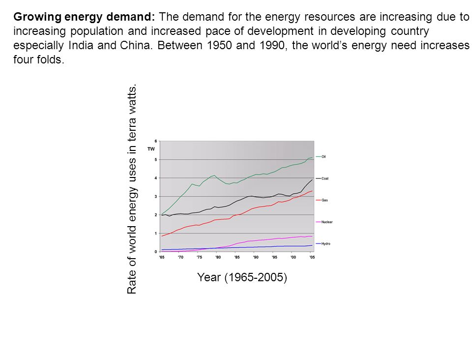 Growing energy demand: The demand for the energy resources are increasing due to increasing population and increased pace of development in developing country especially India and China.