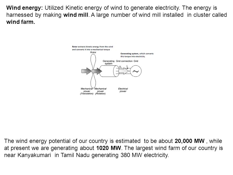 Wind energy: Utilized Kinetic energy of wind to generate electricity.
