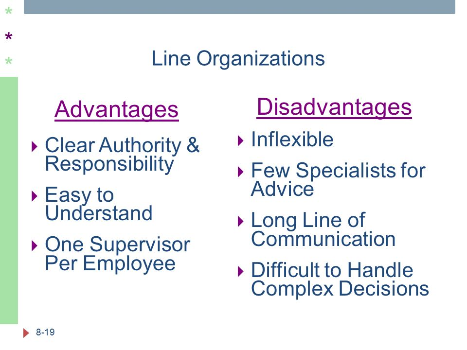 ****** Line Organizations 8-19 Advantages  Clear Authority & Responsibility  Easy to Understand  One Supervisor Per Employee Disadvantages  Inflex