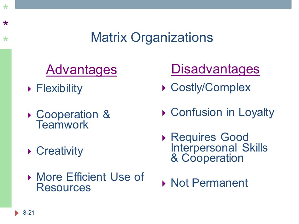 ****** Matrix Organizations 8-21 Advantages  Flexibility  Cooperation & Teamwork  Creativity  More Efficient Use of Resources Disadvantages  Cost