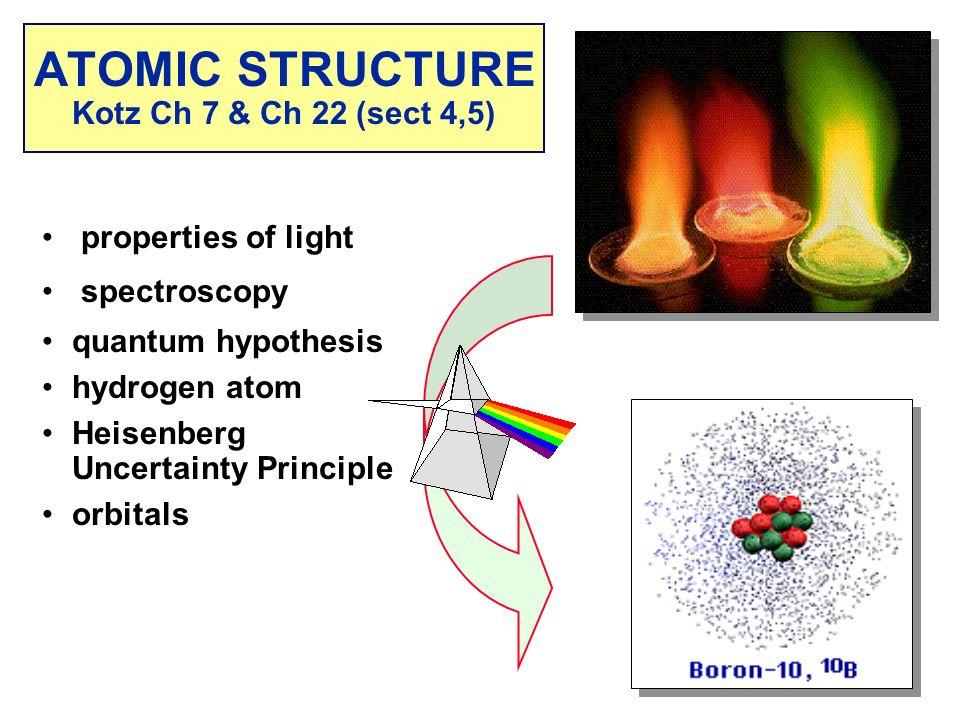 hydrogen light