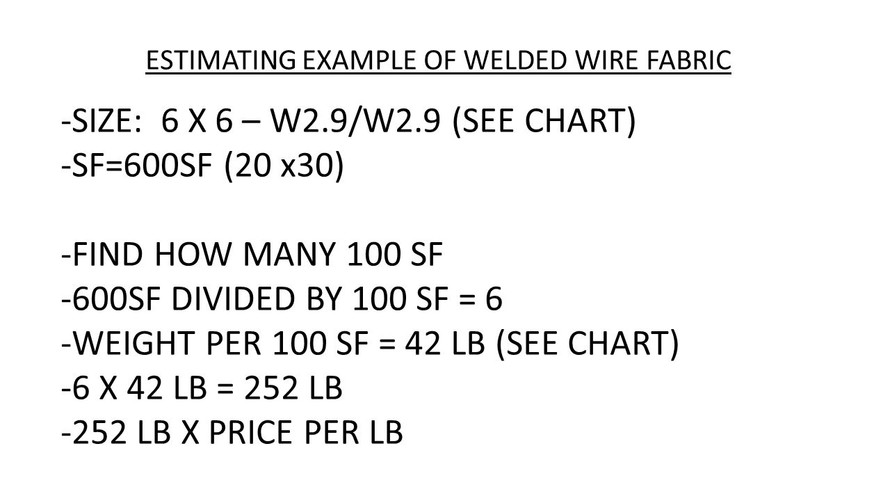 Funky concrete welded wire fabric illustration electrical and funky welded wire fabric sizes picture collection wiring greentooth Image collections
