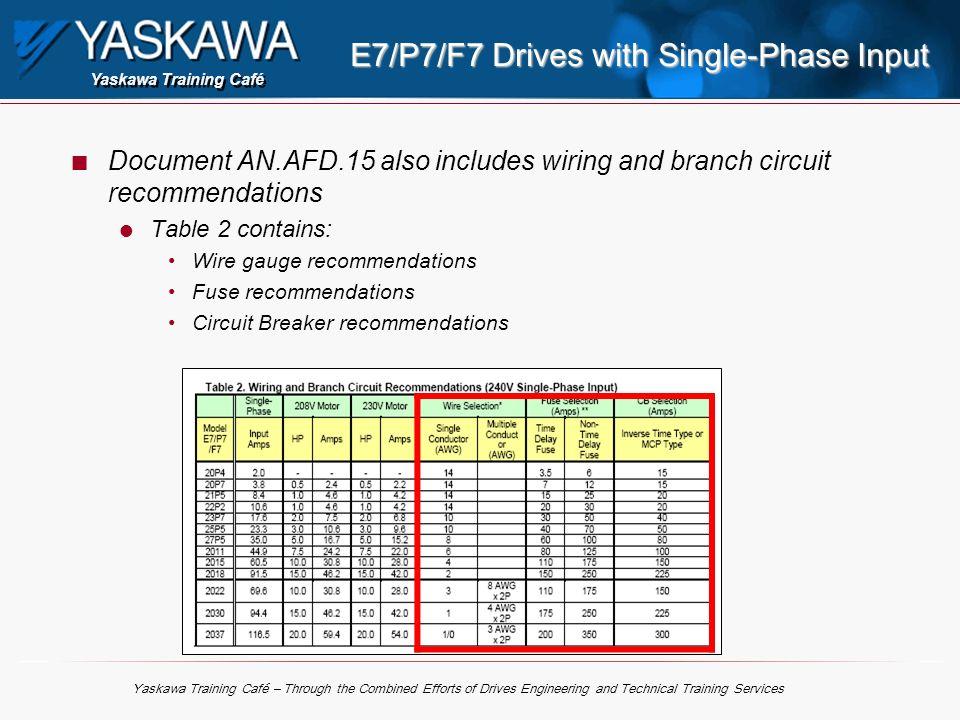 slide_33 yaskawa training caf� yaskawa training caf� through the combined yaskawa p7 wiring diagram at creativeand.co