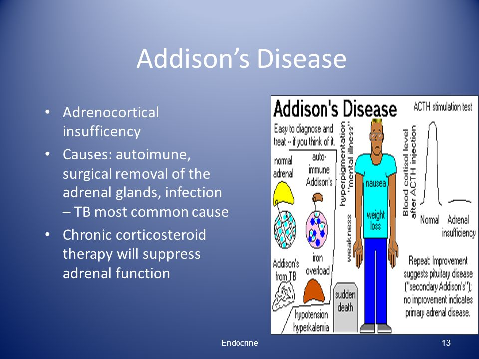 addisons disease adrenocortical hypofunction Adrenal cortical hypofunction adrenocortical hypofunction addison disease only presents with primary adrenocortical insufficiency between age two.