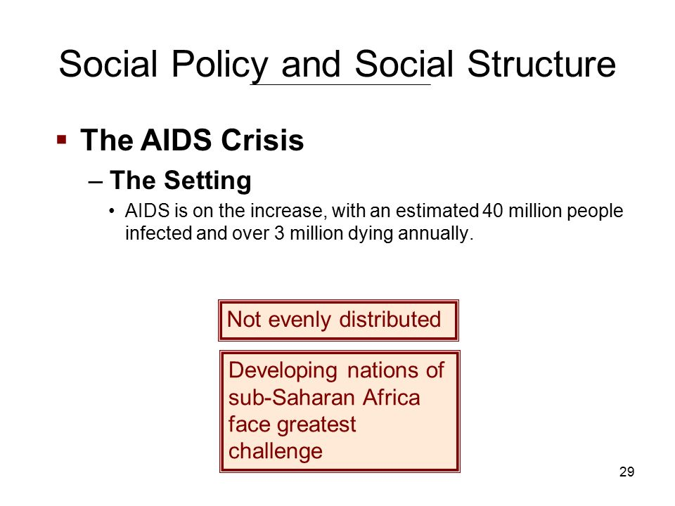 29 Social Policy and Social Structure AIDS is on the increase, with an estimated 40 million people infected and over 3 million dying annually.