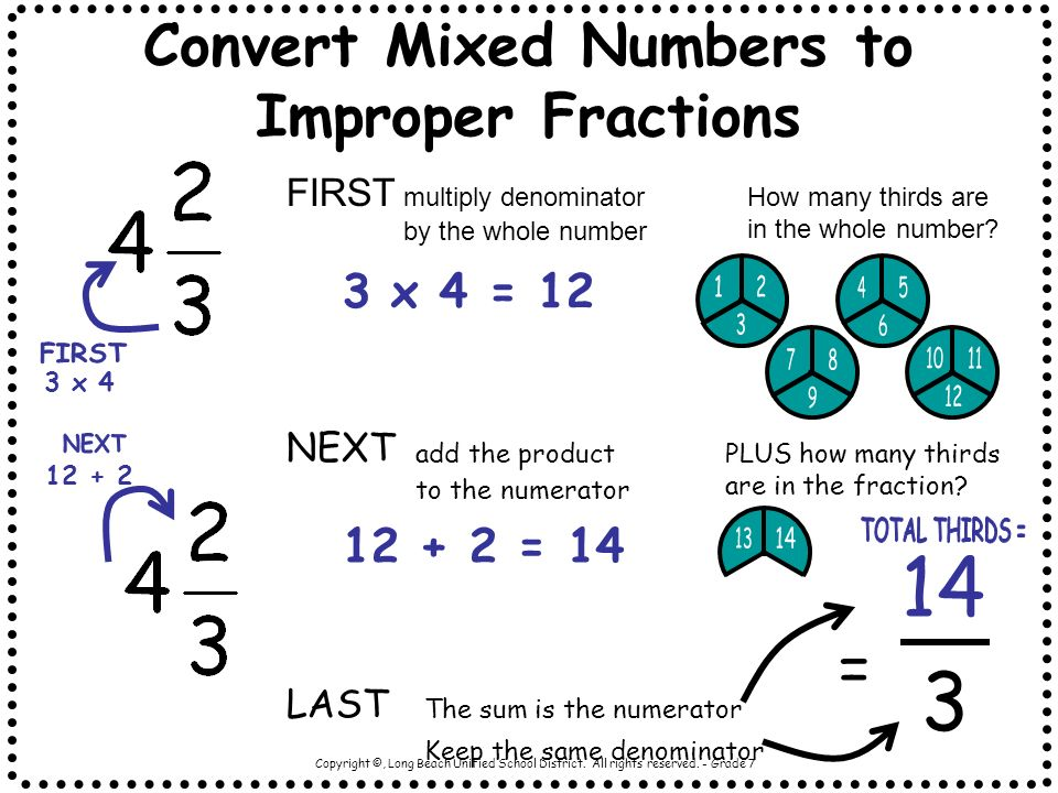 Convert Improper Fraction To A Mixed Number Scalien – Converting Improper Fractions Worksheet