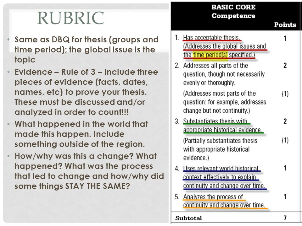 2014 dbq rubric Test booklet (dbq rubric only) for a score of 1, the last two bullets in the original rubric were also combined and expanded slightly in this revision.